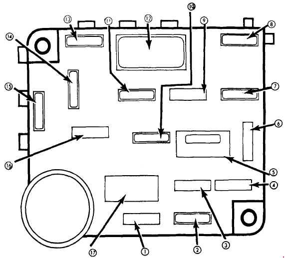 1981-1982 Ford Granada and Mercury Cougar Fuse Box Diagram