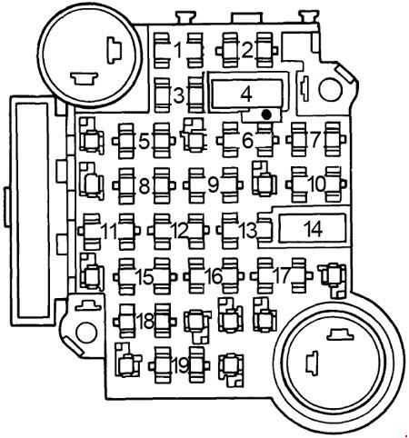 1980-1990 Chevrolet Caprice Fuse Box Diagram