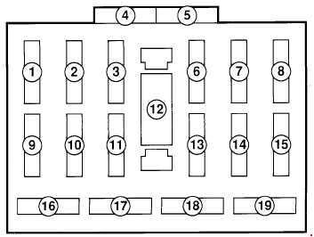 1988-1993 Ford Festiva Fuse Box Diagram