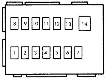 1989-1994 Suzuki Cultus (Swift) Fuse Box Diagram