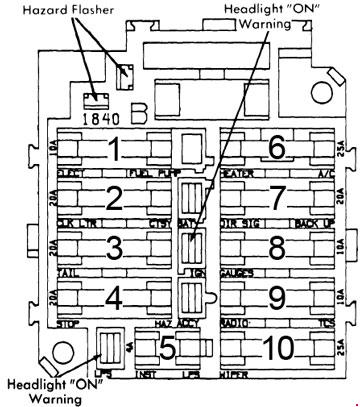 1979 Oldsmobile Starfire Fuse Box Diagram