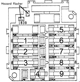 1975-1979 Oldsmobile Omega Fuse Box Diagram