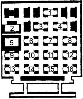 1983-1994 Chevrolet Cavalier Fuse Box Diagram