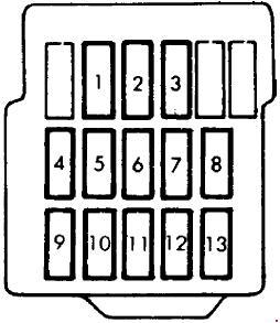 1989-1992 Mitsubishi Mirage Fuse Box Diagram