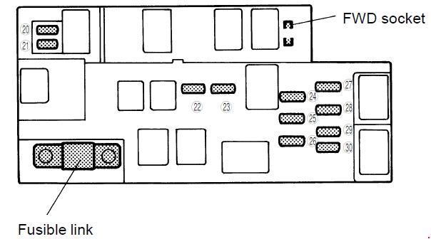 [SCHEMATICS_4JK]  1992-2001 Subaru Impreza Fuse Box Diagram | Fuse Box Diagram Subaru Impreza |  | knigaproavto.ru