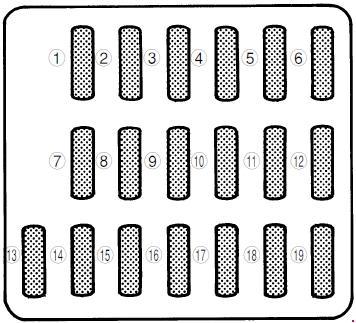 1992-2001 Subaru Impreza Fuse Box Diagramknigaproavto.ru