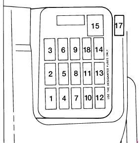 1991-1996 Mercury Tracer Fuse Box Diagram