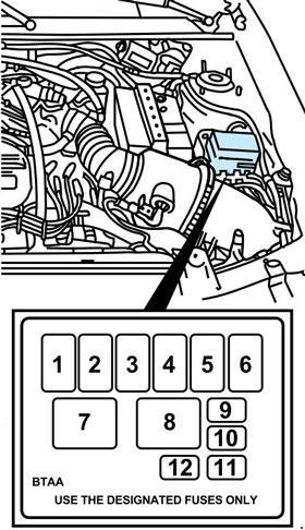 1997-1999 Mercury Tracer Fuse Box Diagram