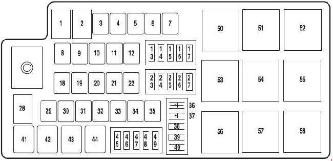 2010-2011 Mercury Milan and Milan Hybrid Fuse Box Diagram