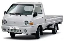 1996-2003 Hyundai Porter, H100 (AU) Fuse Box Diagram
