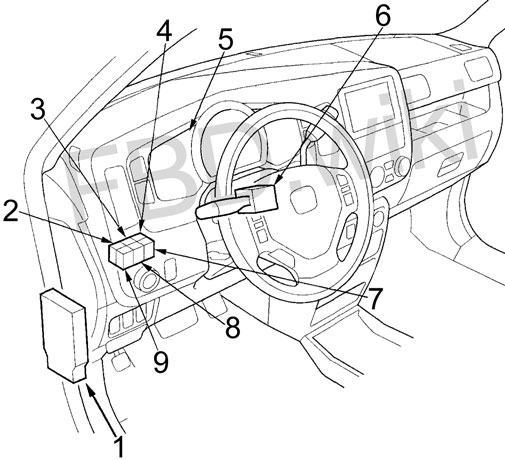 '06-'14 Honda Ridgeline Fuse Box Diagram