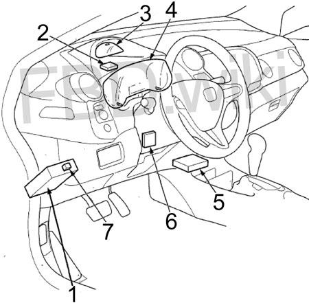 Схема предохранителей и реле Honda Insight 2 (2009-2014)