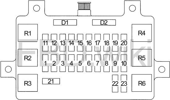 1998-2002 Honda Passport Fuse Box Diagram