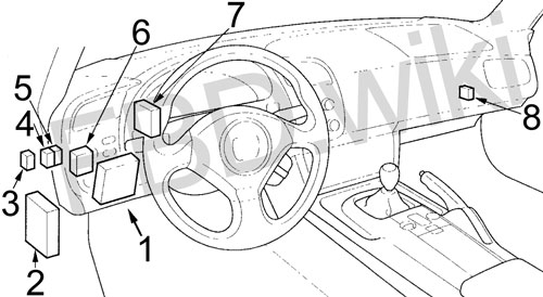 1999-2009 Honda S2000 Fuse Box Diagram
