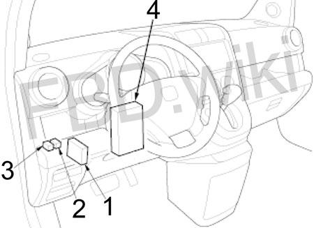 Схема предохранителей Honda Element (2002-2011)