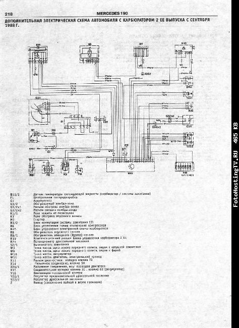 190, 190E (W 201) Схемы