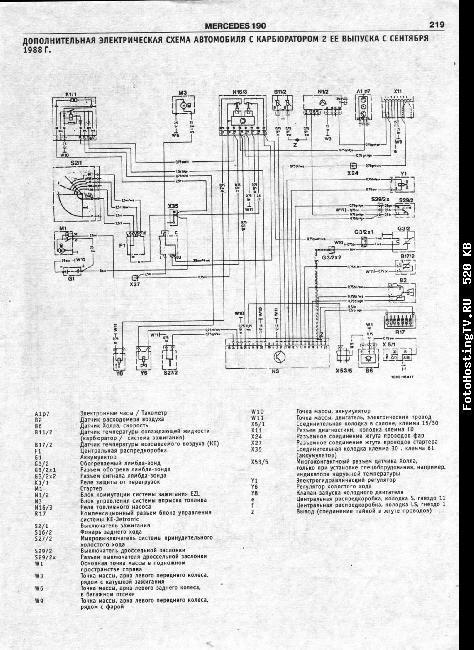 Схемы электрооборудования MERCEDES-BENZ 190, 190E (W 201)
