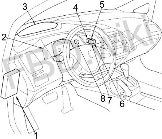 06-'11 Honda Civic Fuse Box Diagramknigaproavto.ru