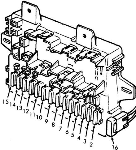 1980-1983 Honda Civic Fuse Box Diagram