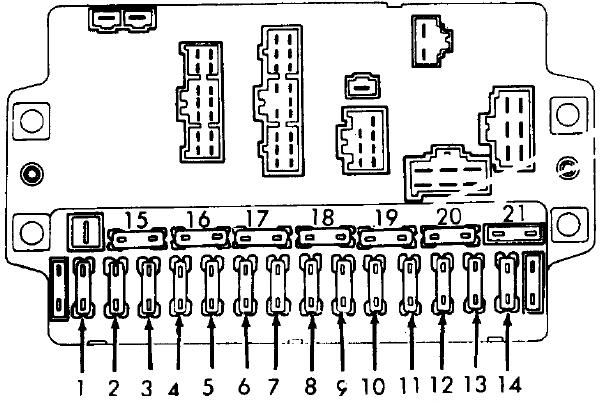 1981-1985 Honda Accord Fuse Diagram