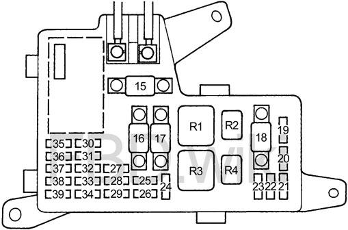 95 accord fuse diagram - wiring diagrams data snack-boot -  snack-boot.ungiaggioloincucina.it  ungiaggioloincucina.it