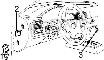 Схема предохранителей Honda Accord 4 (1989-1993)