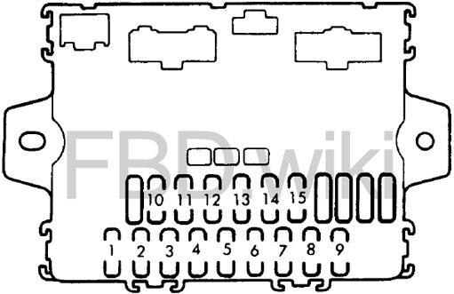Схема предохранителей Honda Accord 3 (1985-1989)