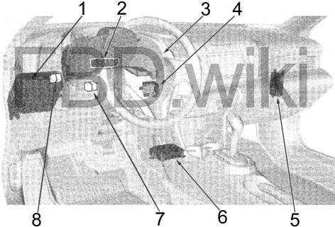 Схема предохранителей Honda CR-Z (2010-2016)