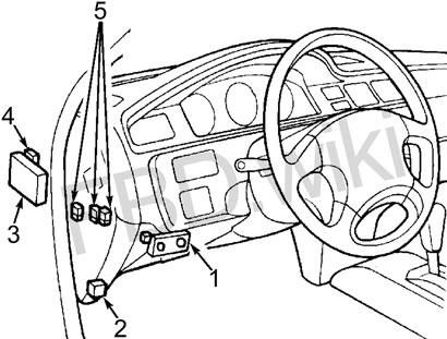 Схема предохранителей Honda Civic и Honda del Sol (1991-1995)