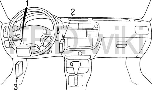 1996-2000 Honda Civic Fuse Diagram