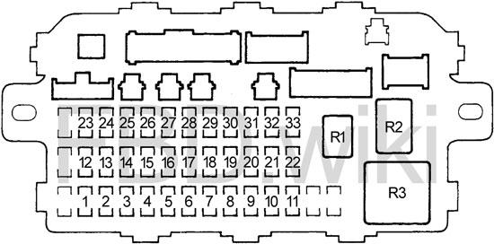 1996-2000 honda civic fuse diagram  knigaproavto.ru