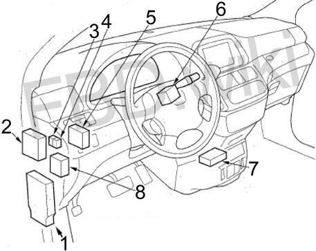 '05-'10 Honda Odyssey Fuse Diagram