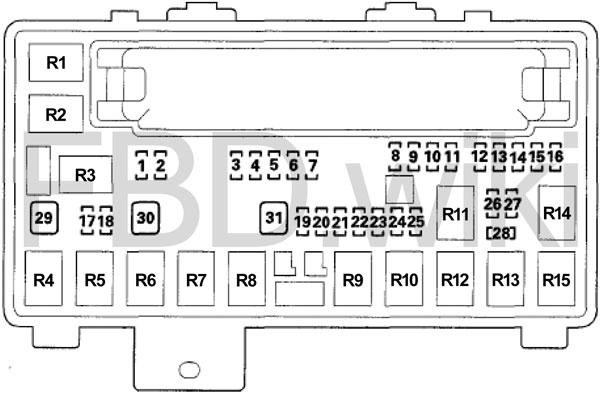 11–'17 Honda Odyssey Fuse Diagramknigaproavto.ru