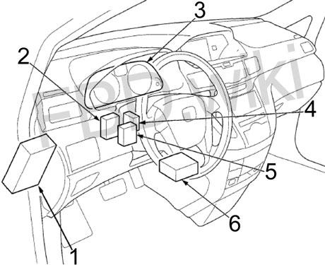 2011–2017 Honda Odyssey Fuse Box Diagram