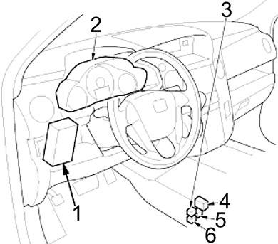 Схема предохранителей Honda Pilot (2008-2015)