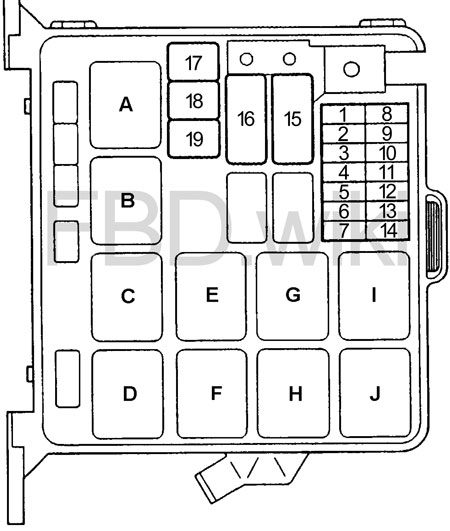 [SCHEMATICS_4JK]  93-'97 Honda Passport Fuse Diagram | 1997 Honda Passport Engine Diagram |  | knigaproavto.ru