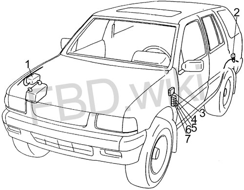 1993-1997 Honda Passport Fuse Diagram
