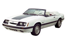 1983-1986 Ford Mustang Fuse Box Diagram