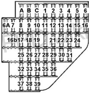 Схема предохранителей Saab 900 (1994-1998)