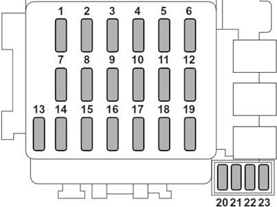 2003-2009 Subaru Legacy and  Liberty Fuse Box Diagram