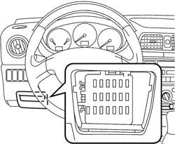 Схема предохранителей Saab 9-2x (2004-2006)