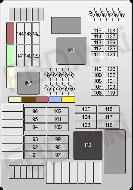Схема предохранителей и реле BMW X6 (E71/E72; 2007-2014)