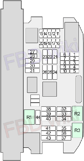 2006-2013 bmw x5 (e70) fuse diagram  knigaproavto.ru