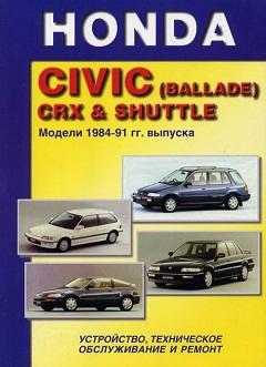 Схема предохранителей Honda Civic 3 & CR-X (1983-1987)