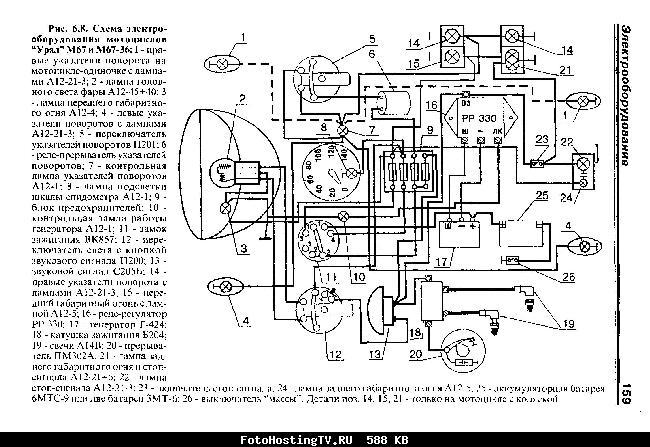Схемы электрооборудования мотоцикла Урал М62, М63, М64, М67, М67-37, Днепр К650