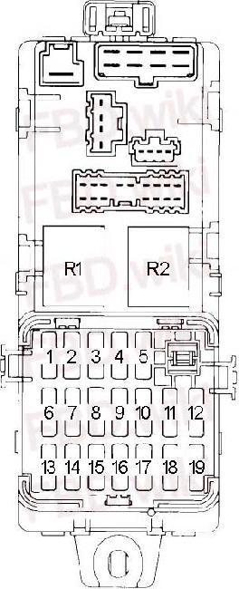 '91-'96 Mitsubishi Magna, Verada, V3000 & Sigma Fuse Box Diagram