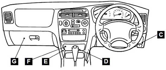 '96-'05 Mitsubishi Magna, Diamante & Verada Fuse Box Diagram