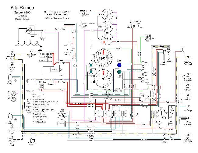 Схема электрооборудования автомобиля Alfa Romeo Spider 1600 Duetto