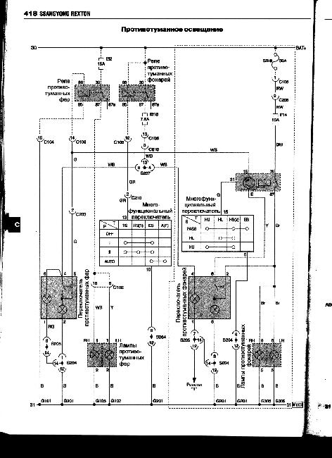 Схемы электрооборудования SsangYong Rexton с 2002 и с 2006