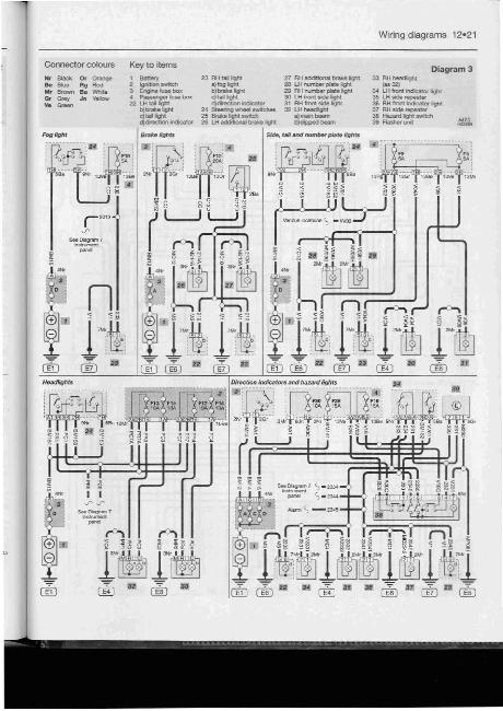 Скачать Электрические схемы автомобилей CITROEN BERLINGO / PEUGEOT PARTNER 1996-2005.  Кликните на картинку, чтобы...